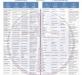 FICofS Grade Chart & Etc.